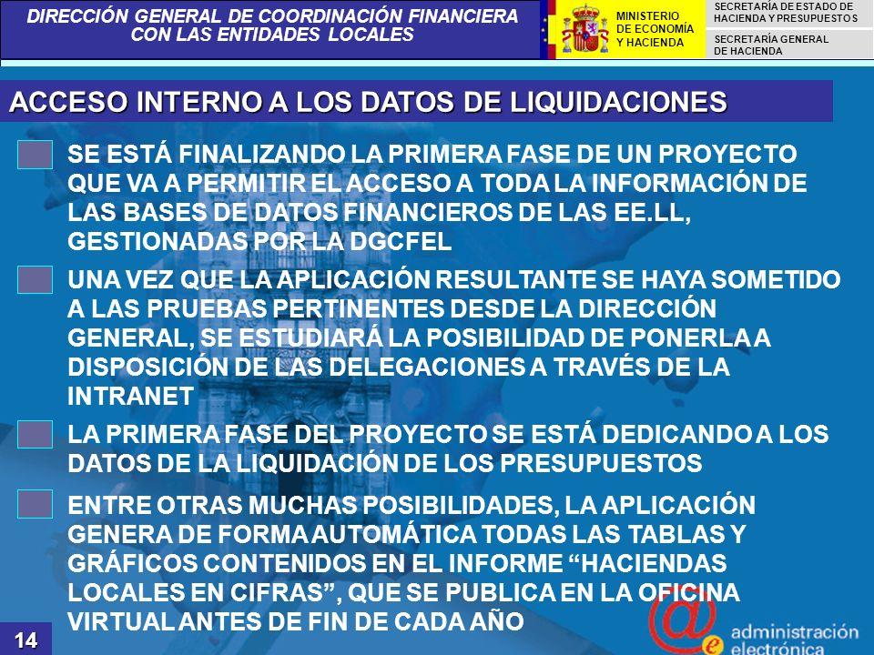 ACCESO INTERNO A LOS DATOS DE LIQUIDACIONES