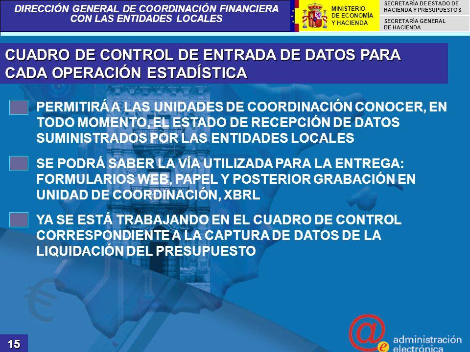 CUADRO DE CONTROL DE ENTRADA DE DATOS PARA CADA OPERACIÓN ESTADÍSTICA