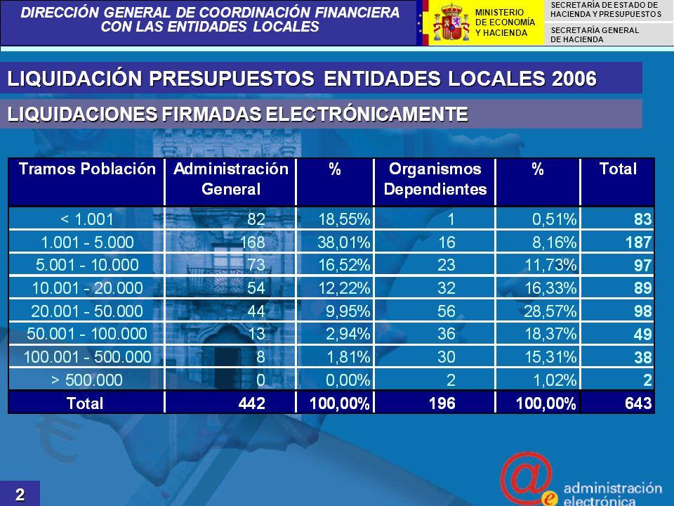 LIQUIDACIÓN PRESUPUESTOS ENTIDADES LOCALES 2006