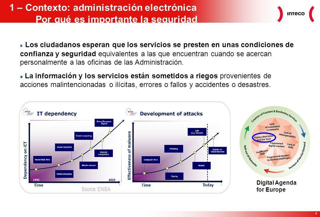 1 – Contexto: administración electrónica