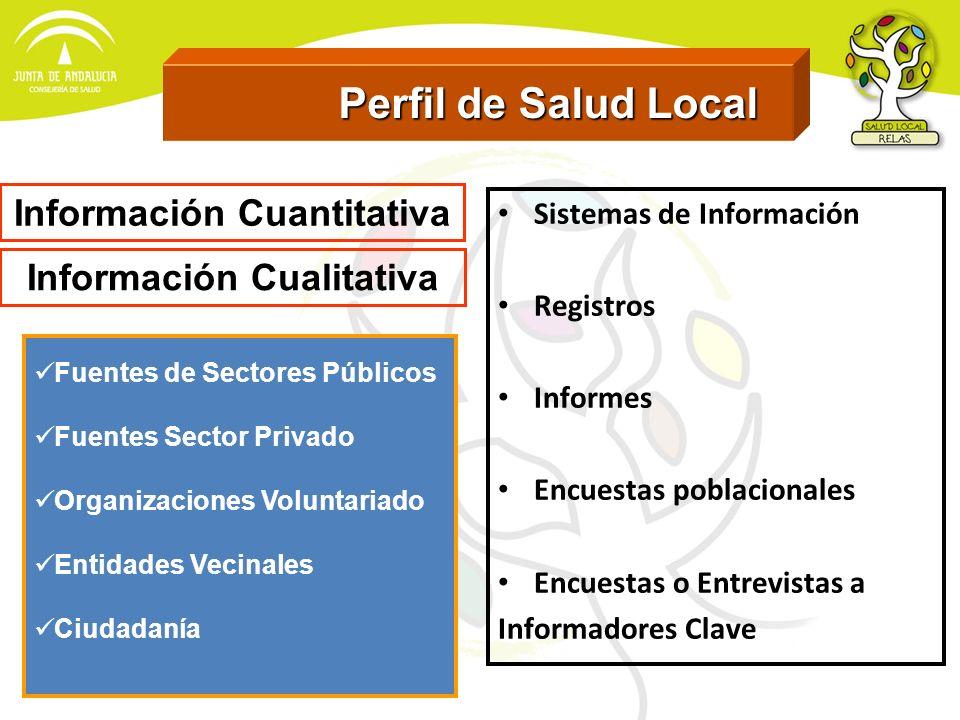 Información Cuantitativa Información Cualitativa