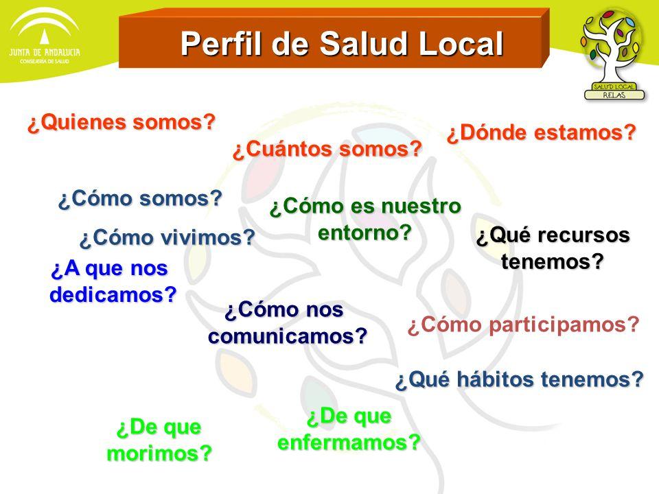 Perfil de Salud Local ¿Quienes somos ¿Dónde estamos ¿Cuántos somos