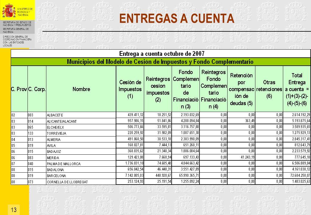 ENTREGAS A CUENTA 13