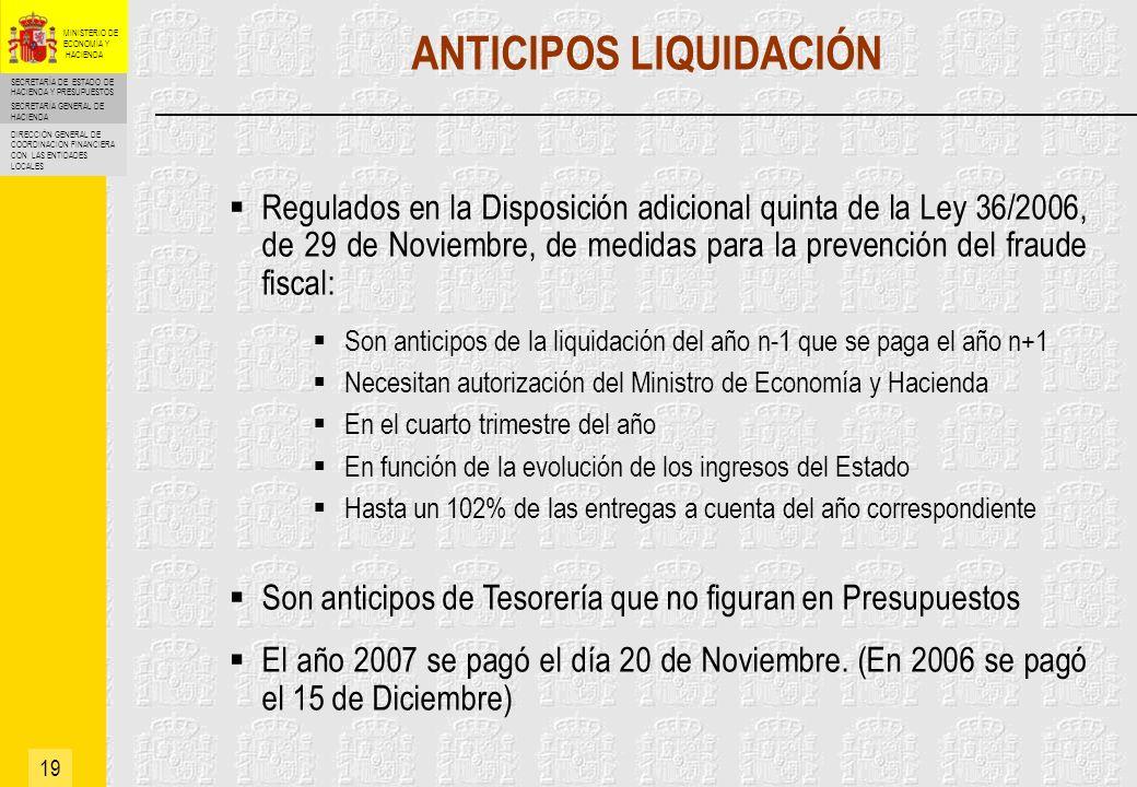 ANTICIPOS LIQUIDACIÓN