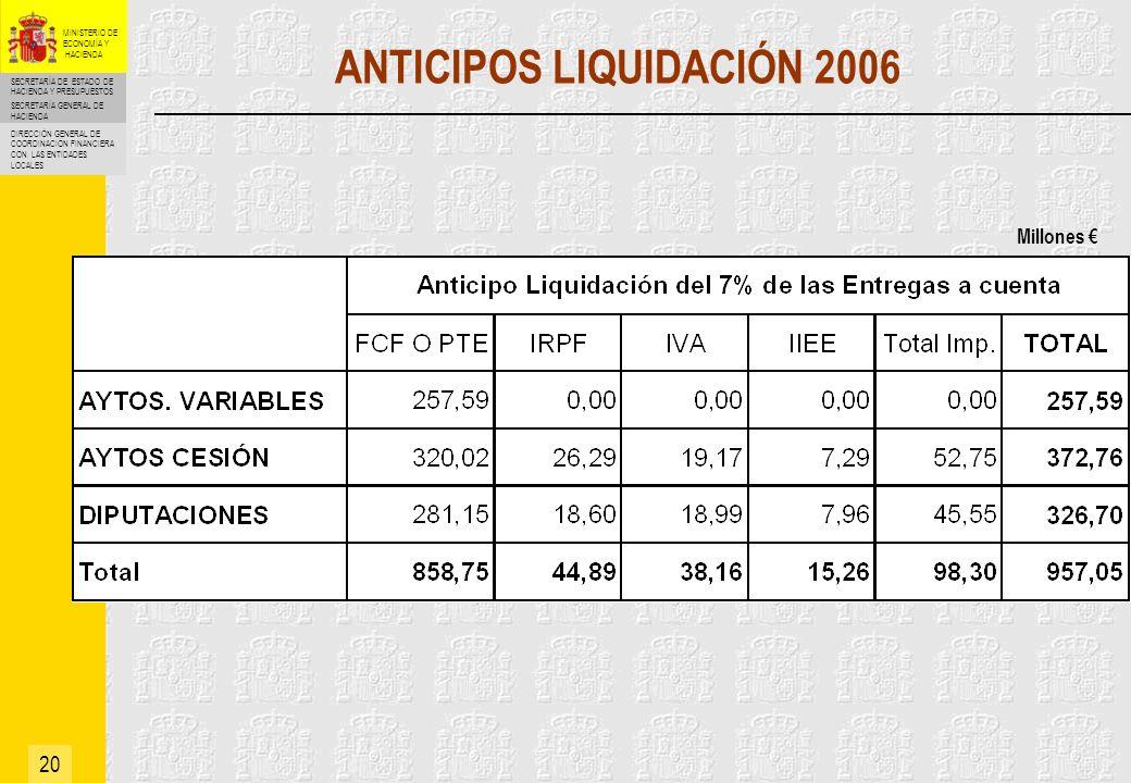 ANTICIPOS LIQUIDACIÓN 2006