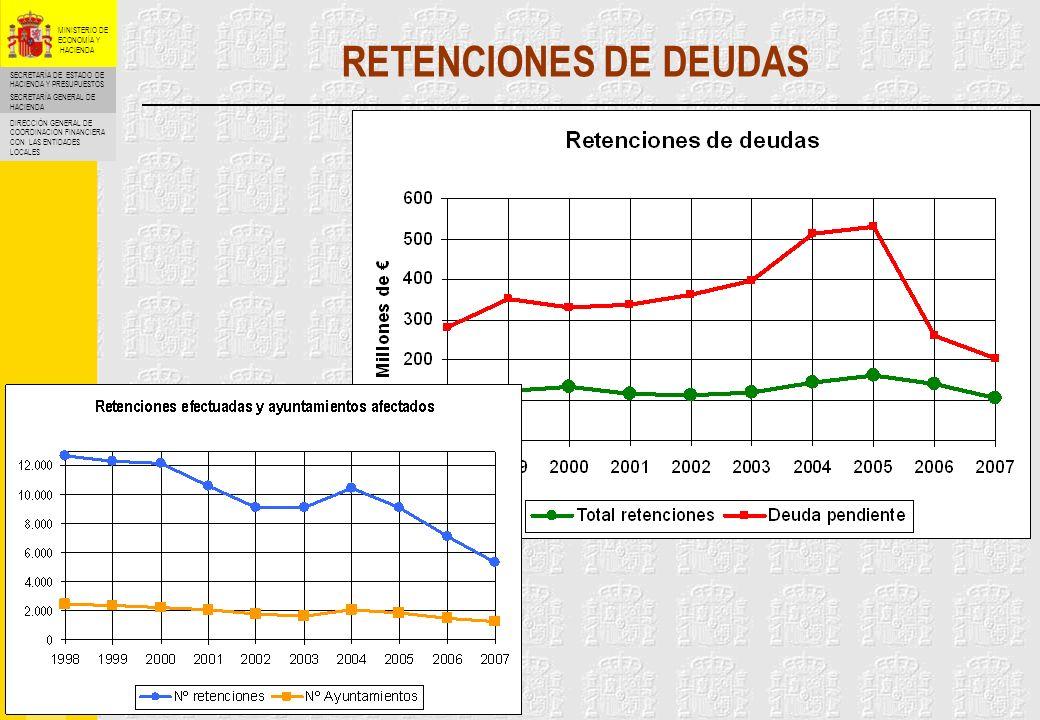 RETENCIONES DE DEUDAS 23
