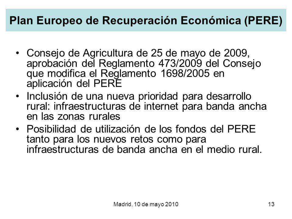 Plan Europeo de Recuperación Económica (PERE)