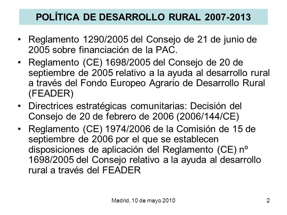 POLÍTICA DE DESARROLLO RURAL 2007-2013