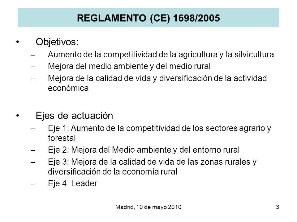 REGLAMENTO (CE) 1698/2005 Objetivos: Ejes de actuación