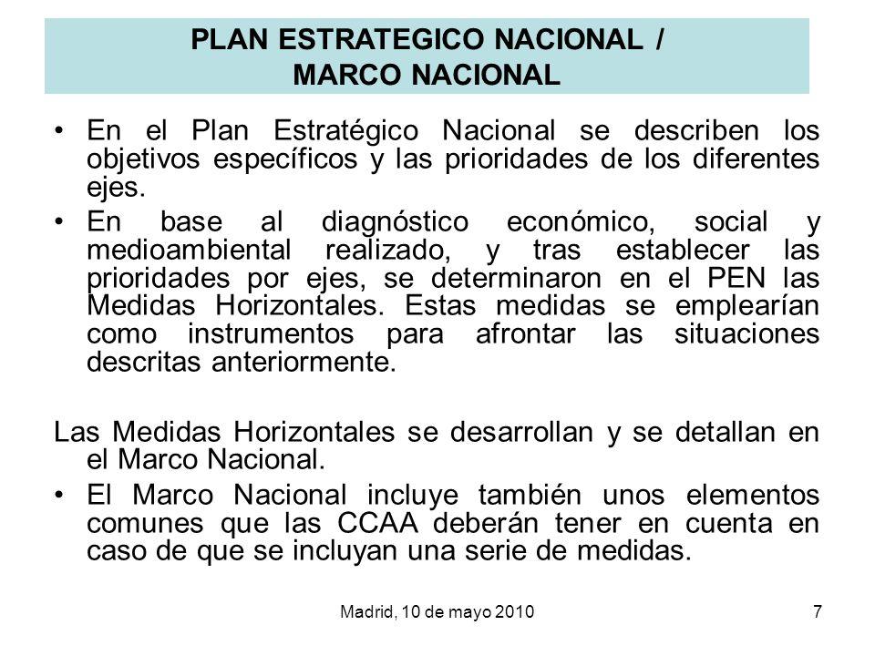 PLAN ESTRATEGICO NACIONAL / MARCO NACIONAL