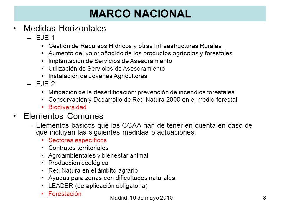 MARCO NACIONAL Medidas Horizontales Elementos Comunes EJE 1 EJE 2