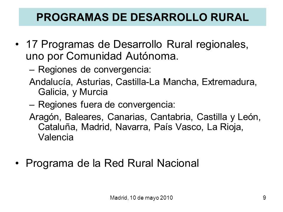 PROGRAMAS DE DESARROLLO RURAL