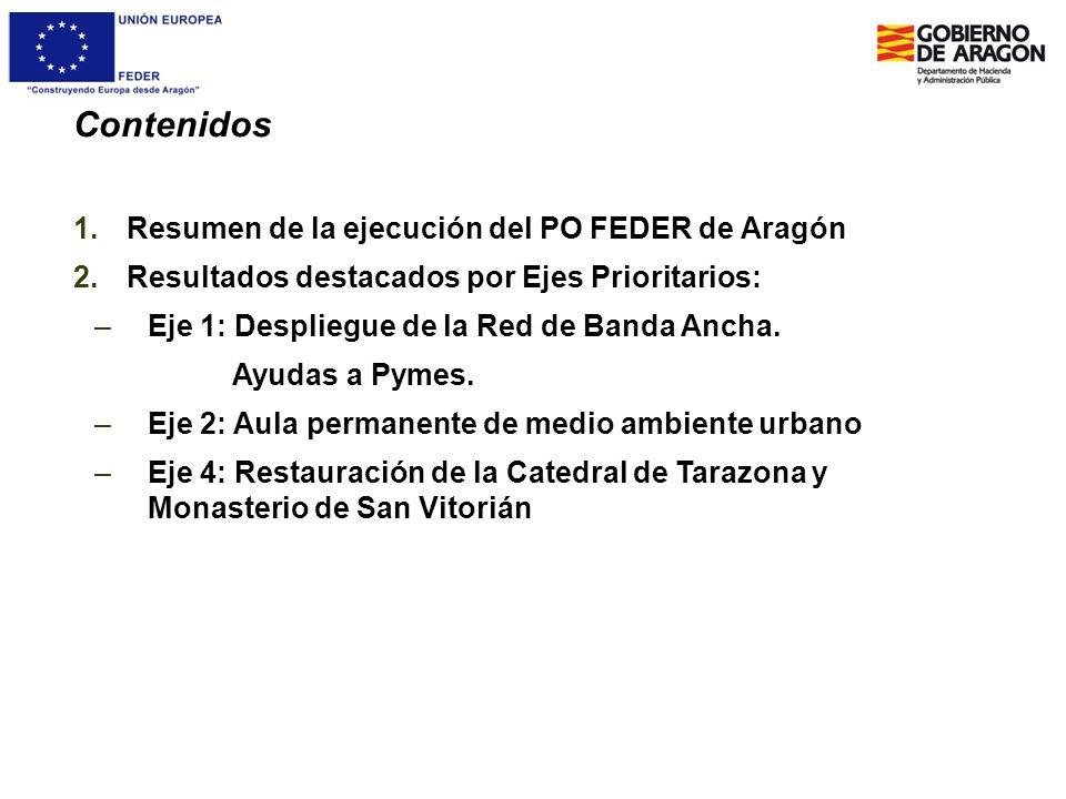 Contenidos Resumen de la ejecución del PO FEDER de Aragón