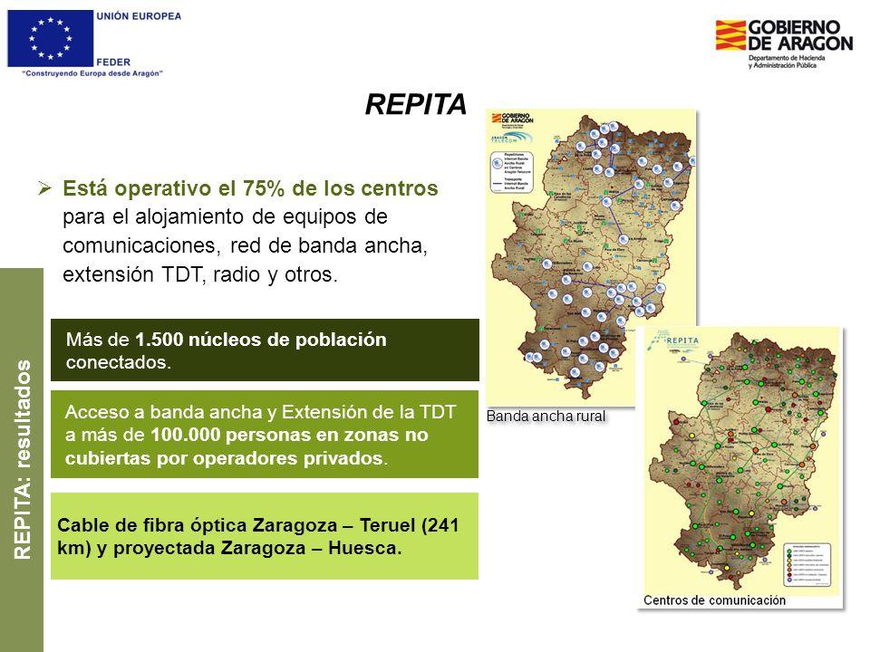 REPITA Banda ancha rural.