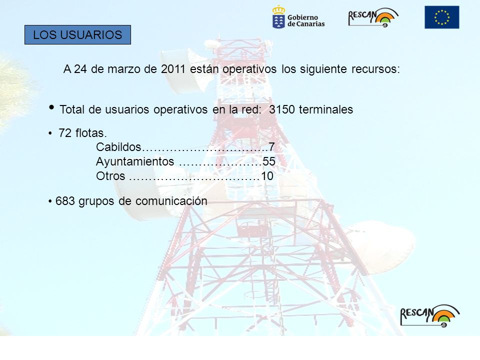 Total de usuarios operativos en la red: 3150 terminales