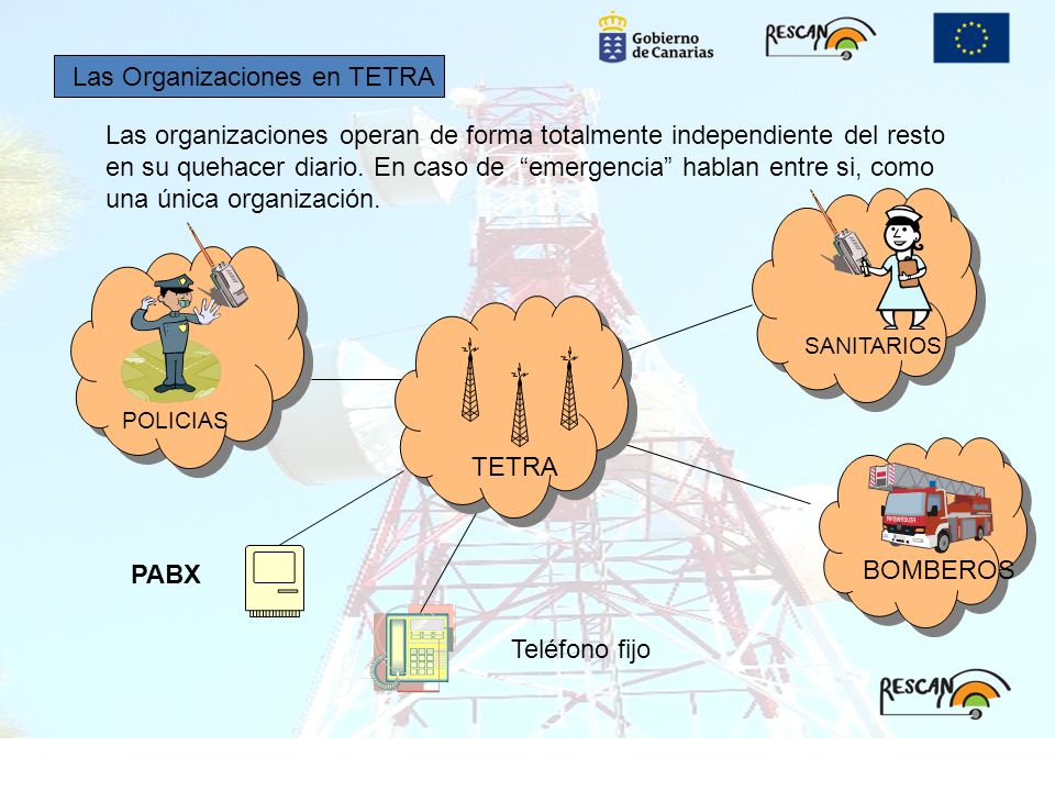 Las Organizaciones en TETRA