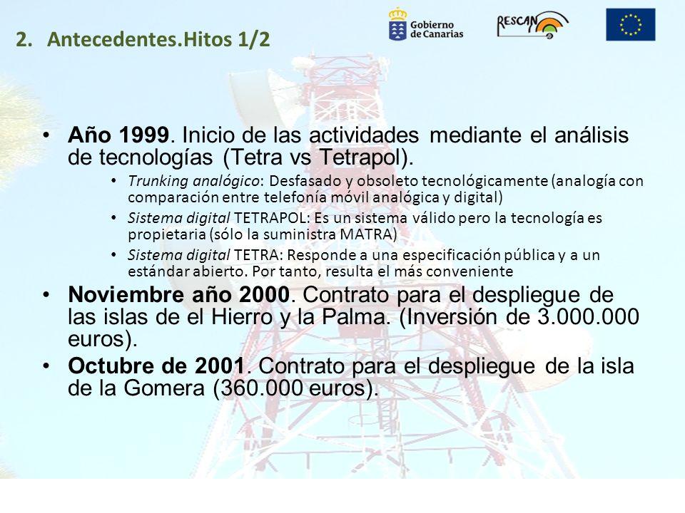 Antecedentes.Hitos 1/2 Año 1999. Inicio de las actividades mediante el análisis de tecnologías (Tetra vs Tetrapol).