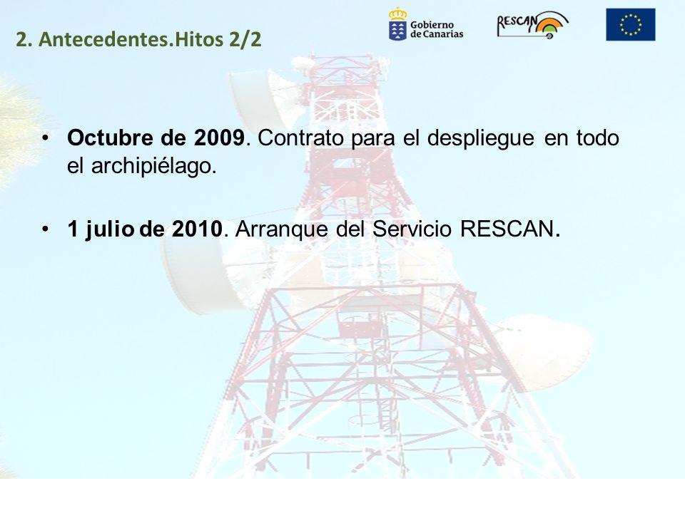 2. Antecedentes.Hitos 2/2 Octubre de 2009. Contrato para el despliegue en todo el archipiélago.