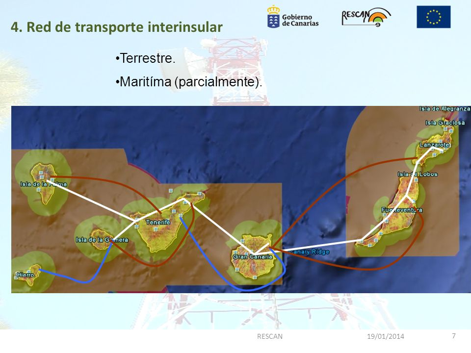 4. Red de transporte interinsular