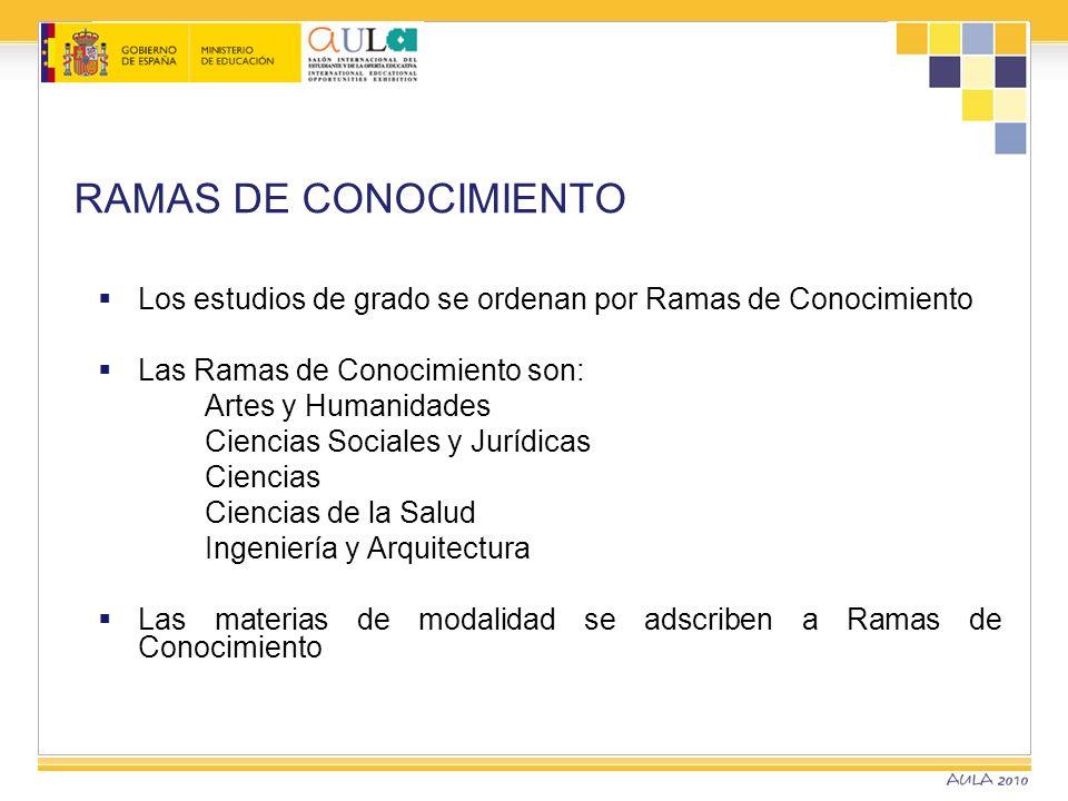 RAMAS DE CONOCIMIENTO Los estudios de grado se ordenan por Ramas de Conocimiento. Las Ramas de Conocimiento son: