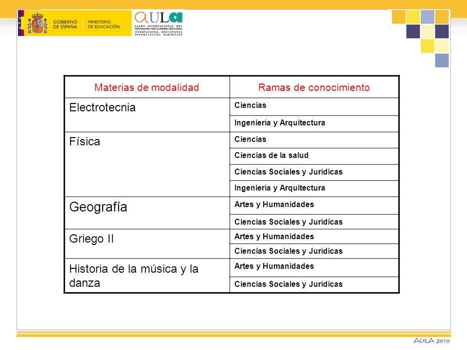 Geografía Electrotecnia Física Griego II