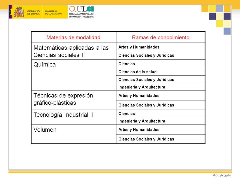 Matemáticas aplicadas a las Ciencias sociales II Química