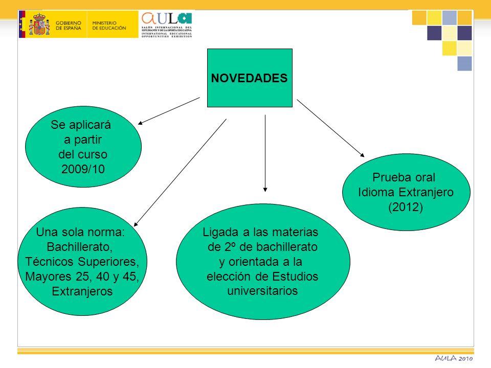 NOVEDADES Se aplicará. a partir. del curso. 2009/10. Prueba oral. Idioma Extranjero. (2012) Ligada a las materias.