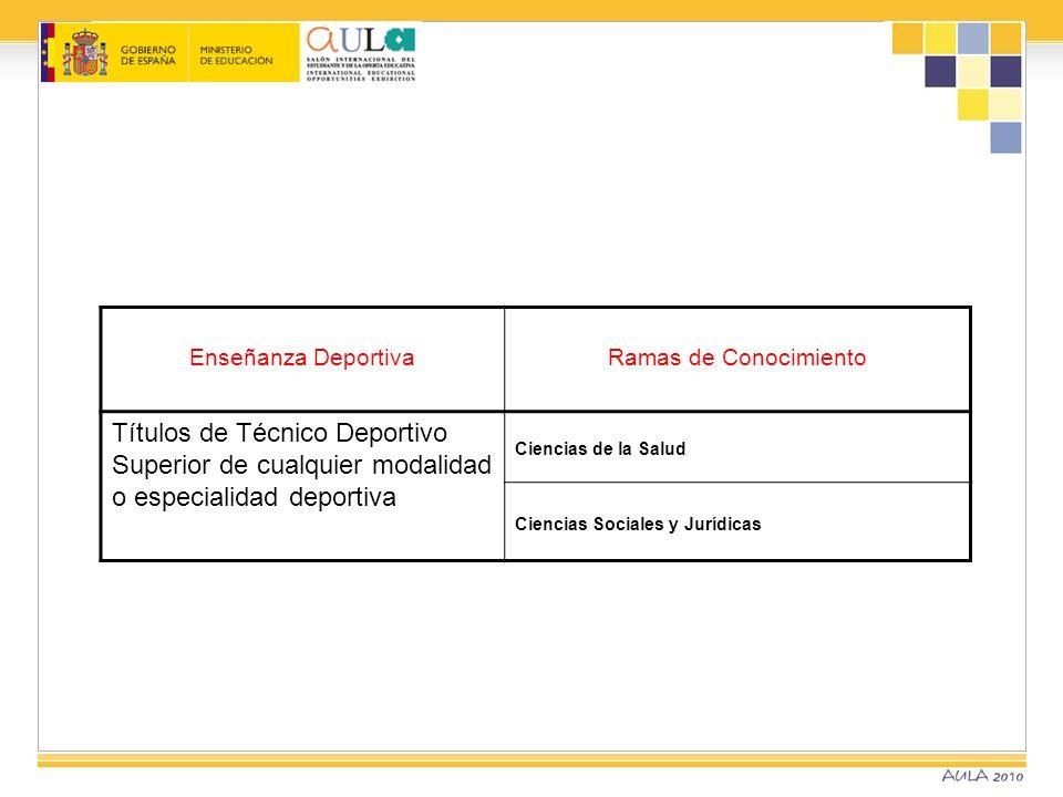 Enseñanza Deportiva Ramas de Conocimiento. Títulos de Técnico Deportivo Superior de cualquier modalidad o especialidad deportiva.