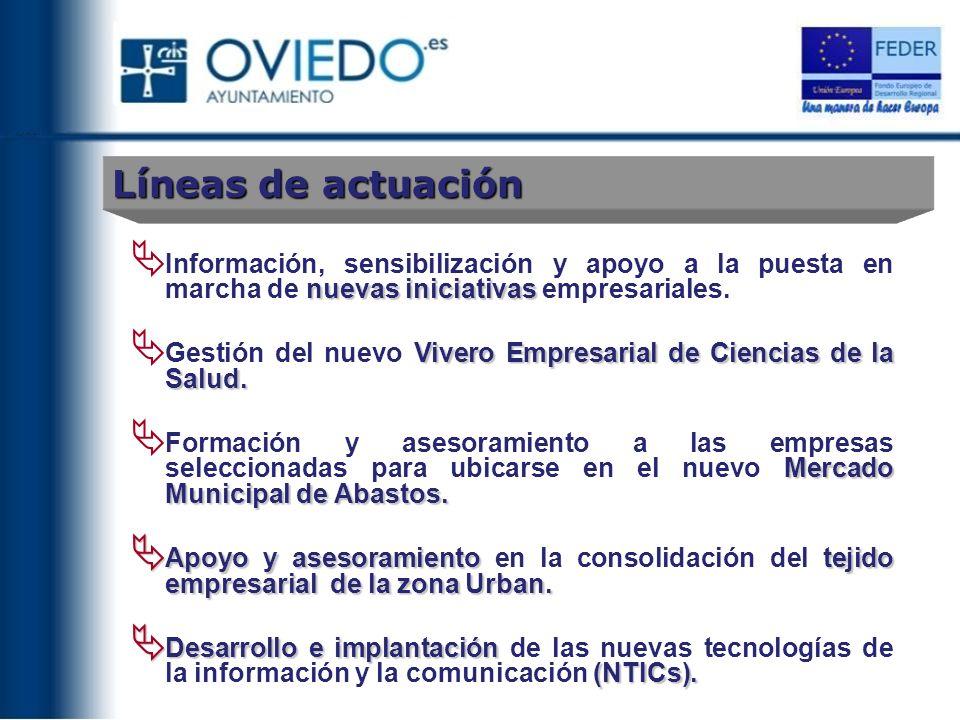 Líneas de actuación Información, sensibilización y apoyo a la puesta en marcha de nuevas iniciativas empresariales.