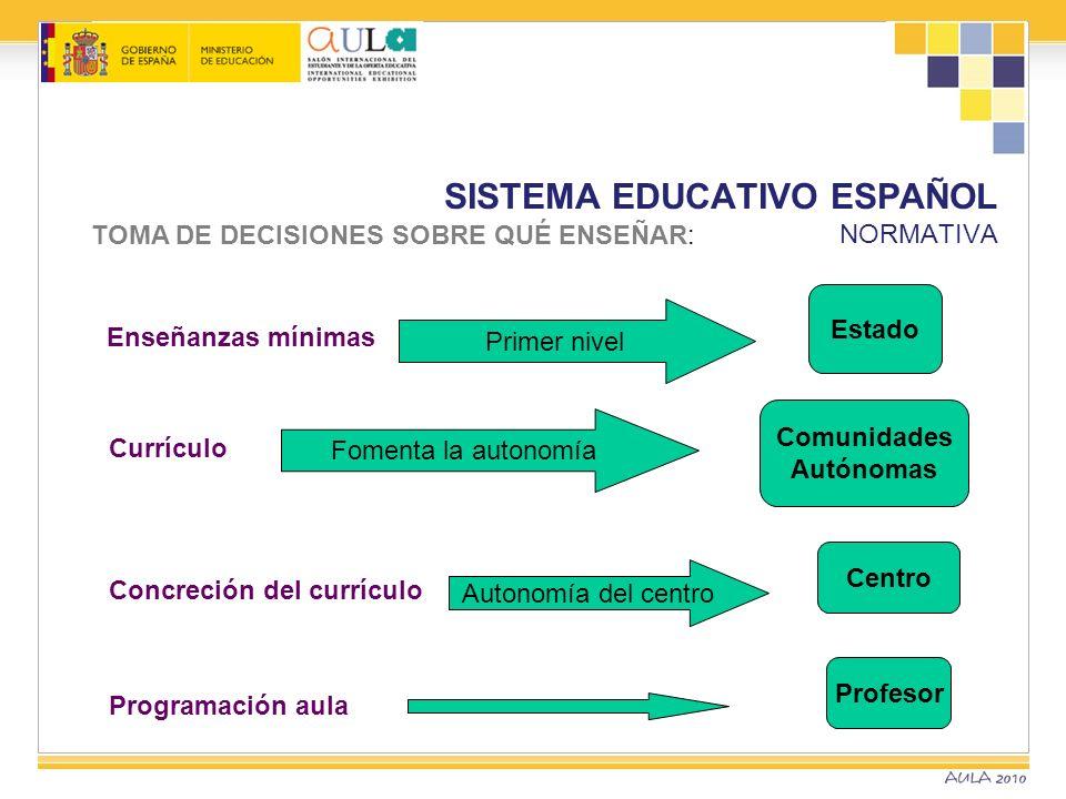 SISTEMA EDUCATIVO ESPAÑOL NORMATIVA