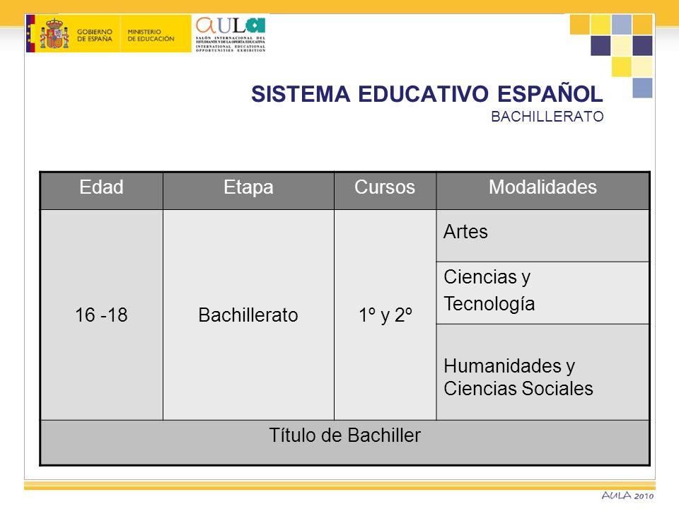 SISTEMA EDUCATIVO ESPAÑOL BACHILLERATO