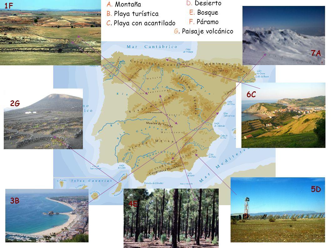 A. Montaña B. Playa turística C. Playa con acantilado