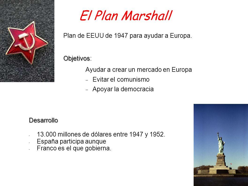 El Plan Marshall Plan de EEUU de 1947 para ayudar a Europa. Objetivos: