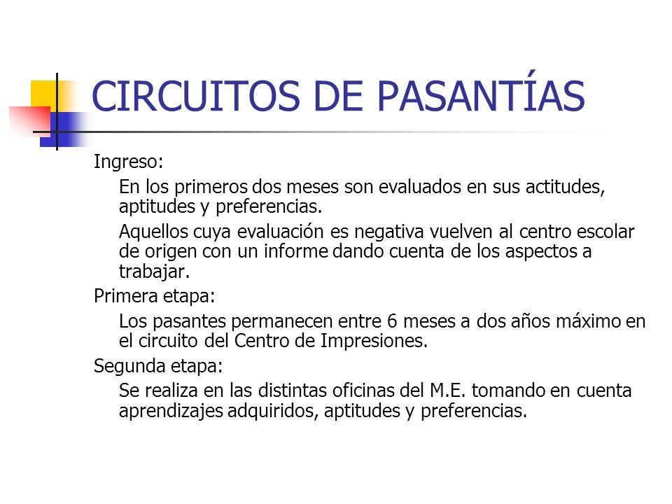 CIRCUITOS DE PASANTÍAS