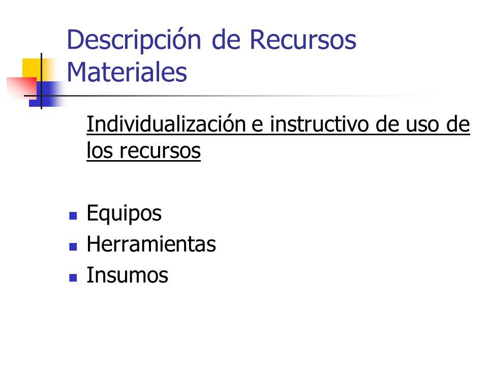 Descripción de Recursos Materiales
