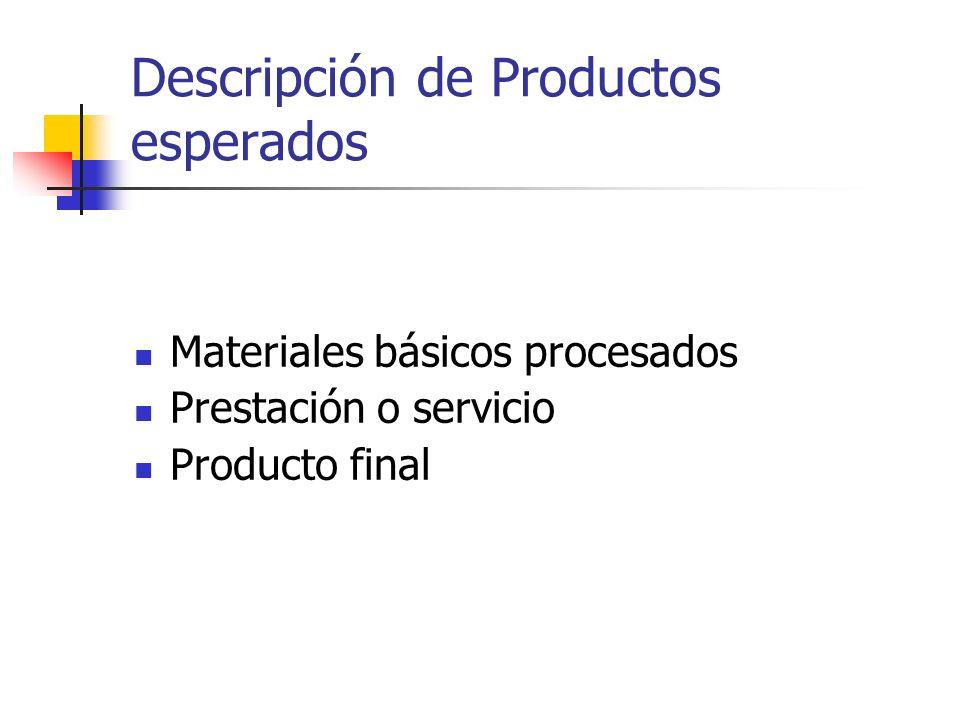 Descripción de Productos esperados
