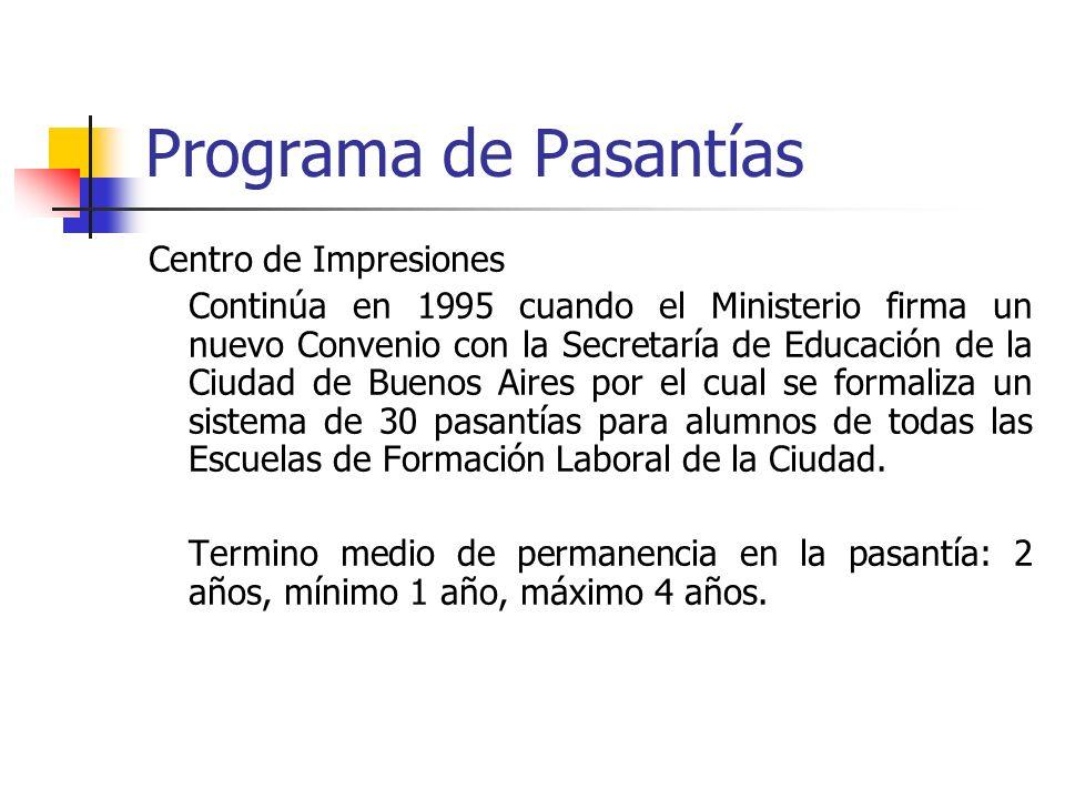 Programa de Pasantías Centro de Impresiones