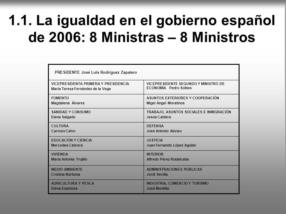 PRESIDENTE José Luis Rodríguez Zapatero