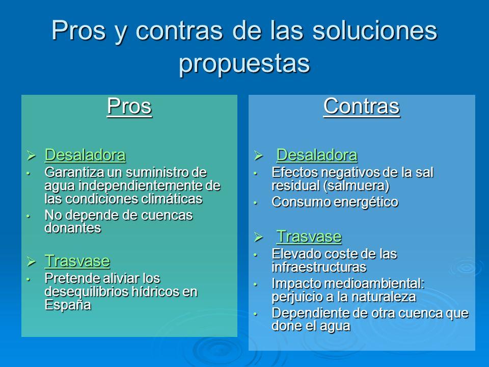 Pros y contras de las soluciones propuestas