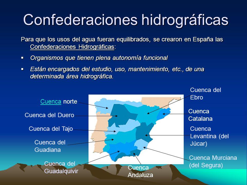 Confederaciones hidrográficas