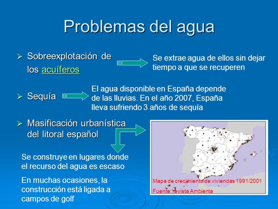 Problemas del agua Sobreexplotación de los acuíferos Sequía