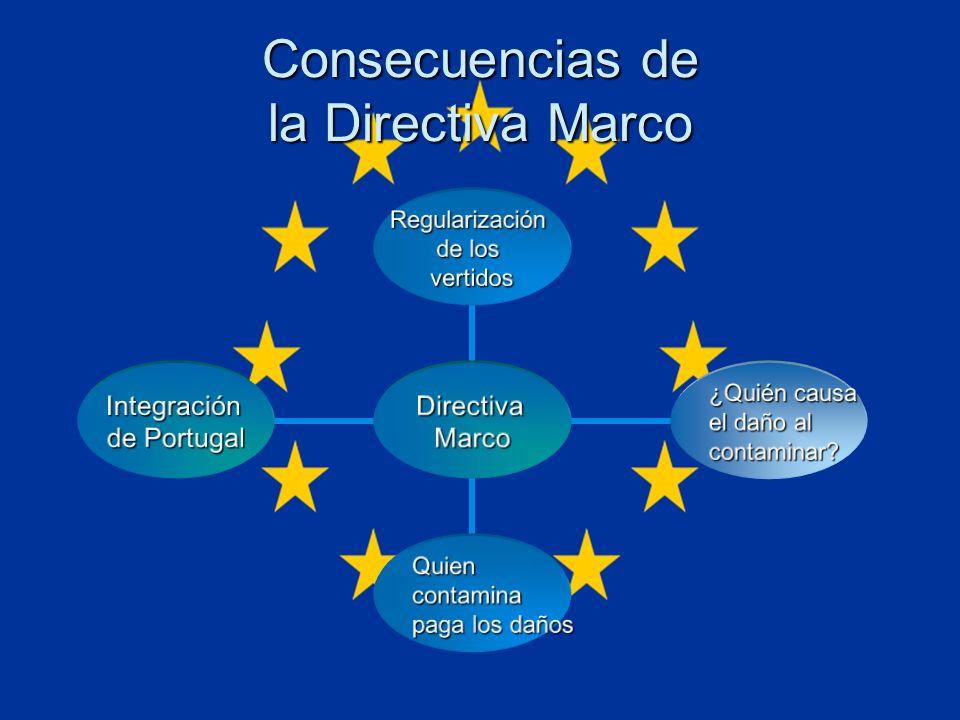 Consecuencias de la Directiva Marco