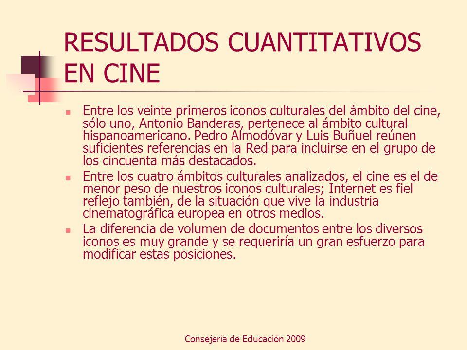RESULTADOS CUANTITATIVOS EN CINE