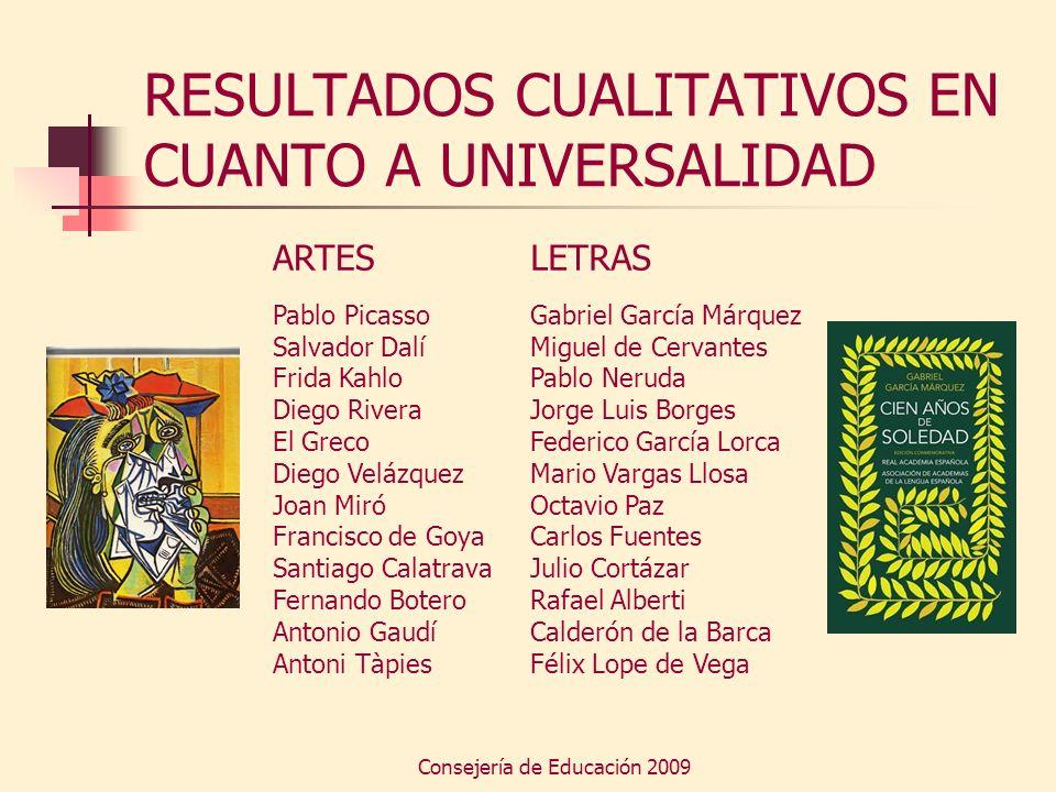RESULTADOS CUALITATIVOS EN CUANTO A UNIVERSALIDAD