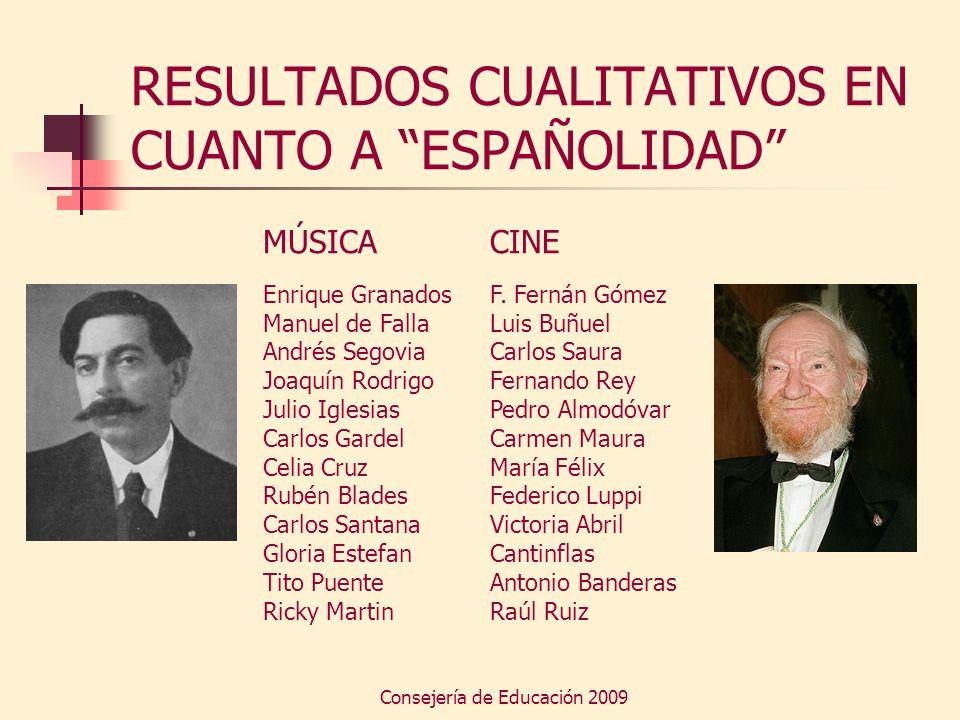 RESULTADOS CUALITATIVOS EN CUANTO A ESPAÑOLIDAD