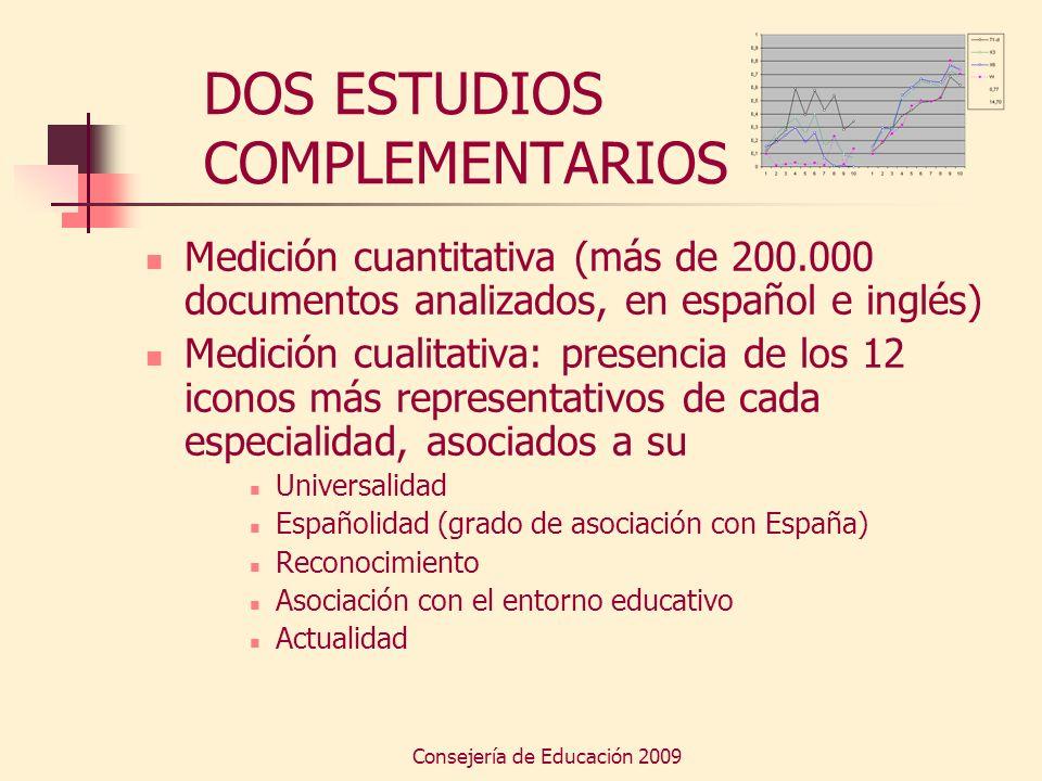 DOS ESTUDIOS COMPLEMENTARIOS