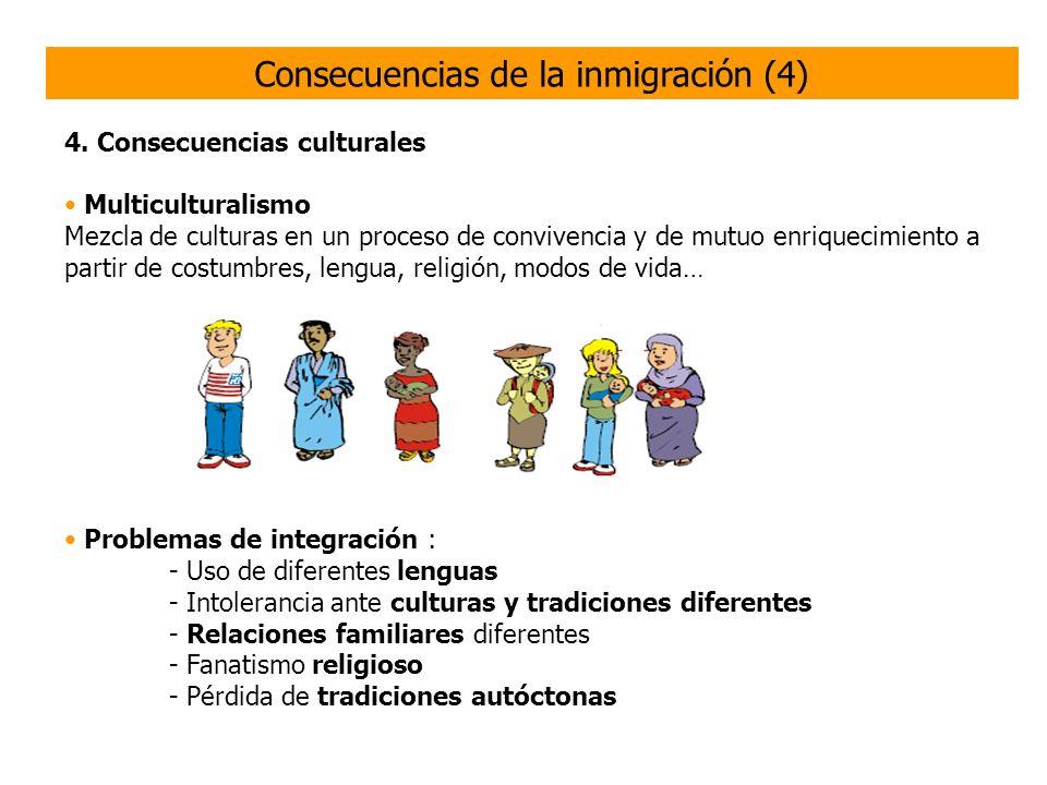 Consecuencias de la inmigración (4)