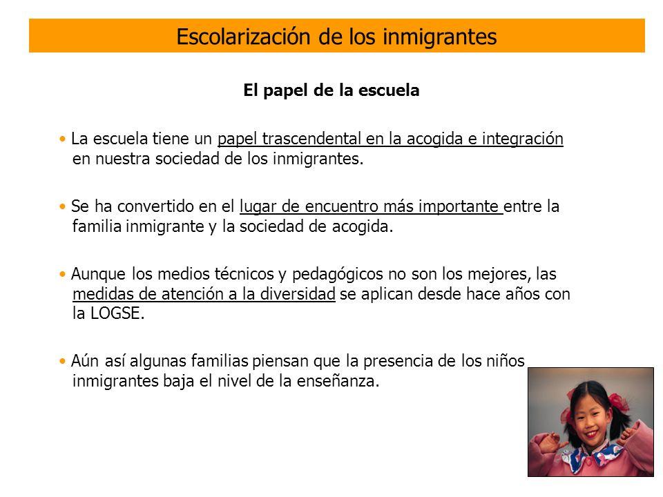 Escolarización de los inmigrantes