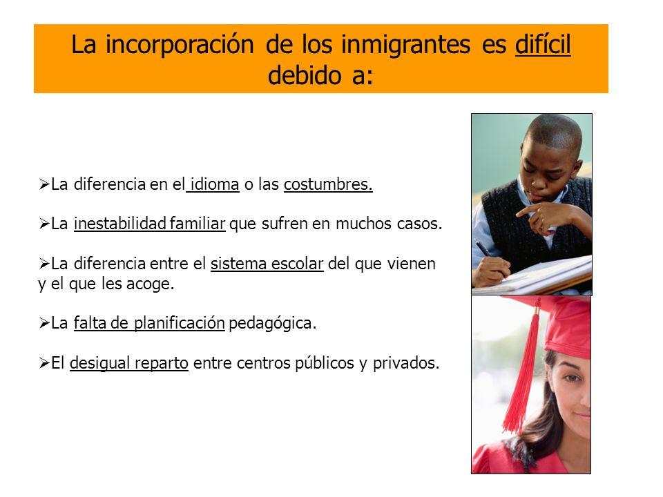 La incorporación de los inmigrantes es difícil debido a: