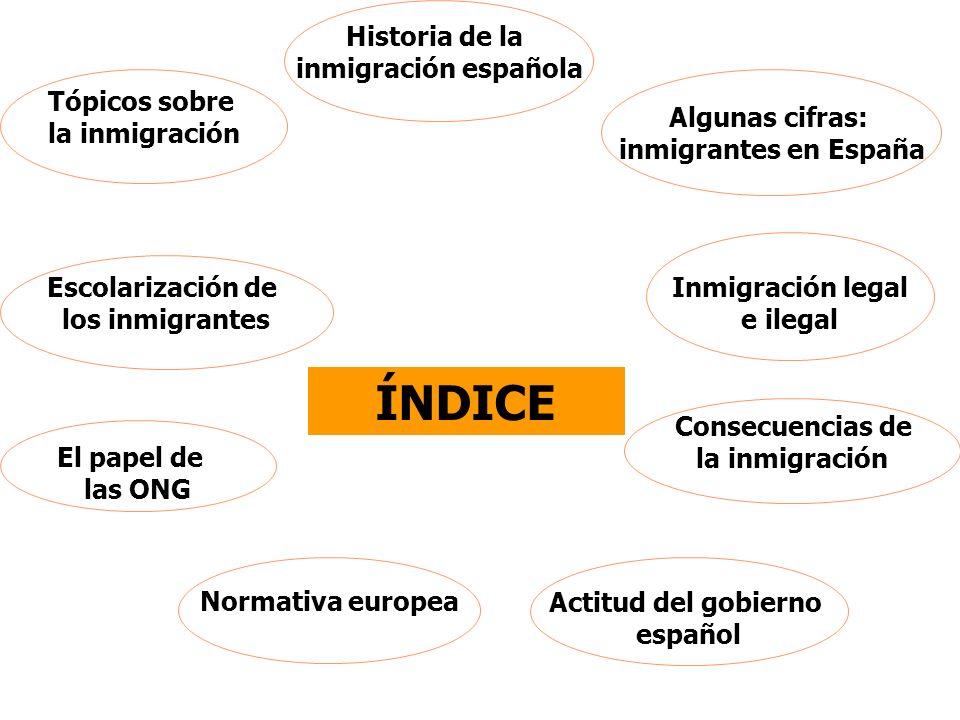 ÍNDICE Historia de la inmigración española Tópicos sobre